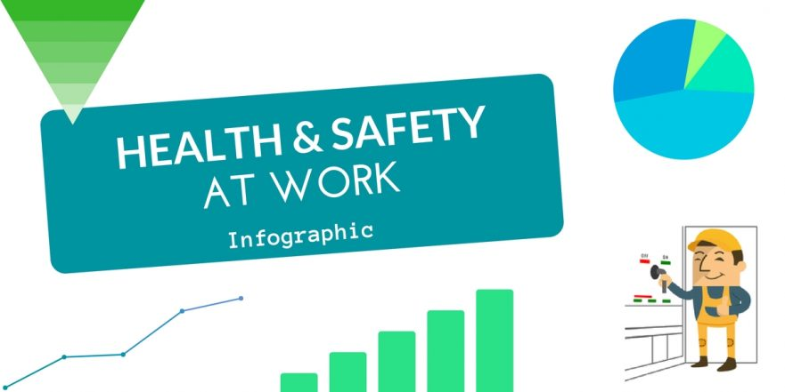 Infographic Why Health Safety Is Important For You Organization